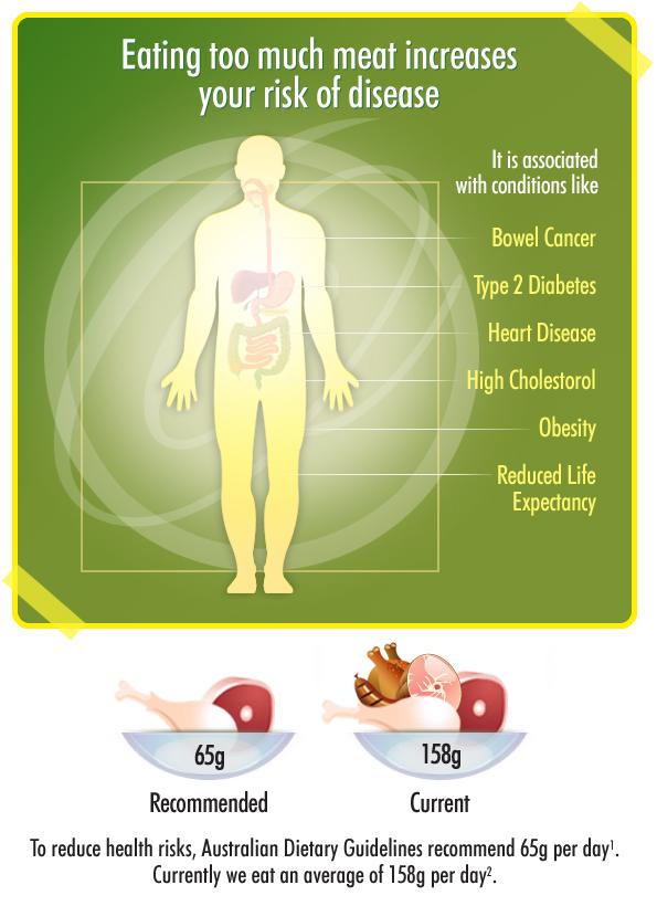 MFW-Health